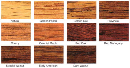 Most Popular Wood Floor Stain Colors